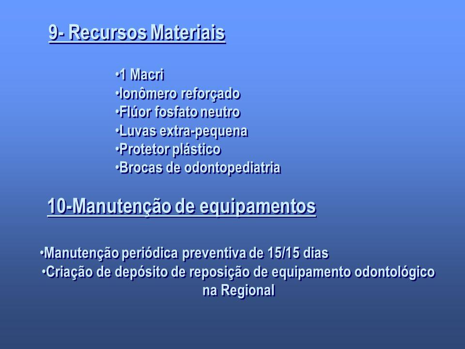 10-Manutenção de equipamentos