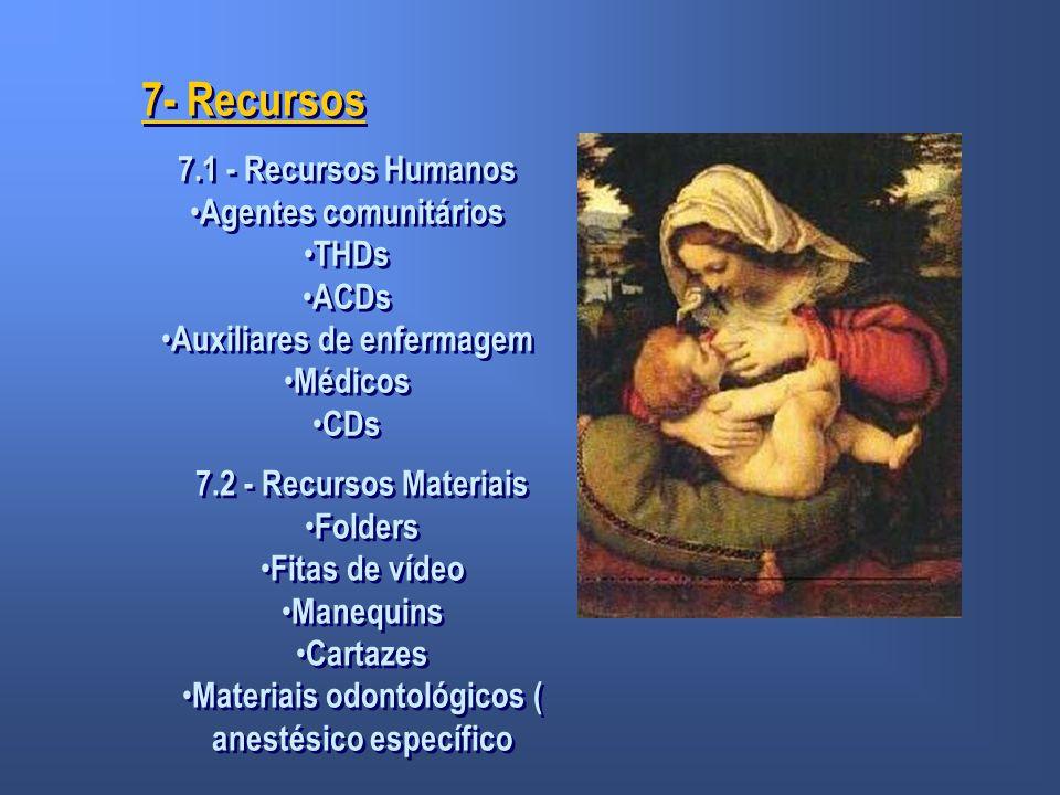 7- Recursos 7.1 - Recursos Humanos Agentes comunitários THDs ACDs