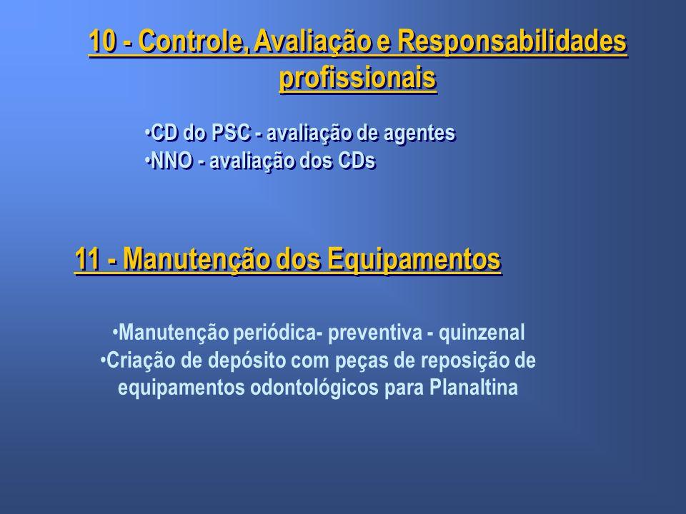 10 - Controle, Avaliação e Responsabilidades profissionais