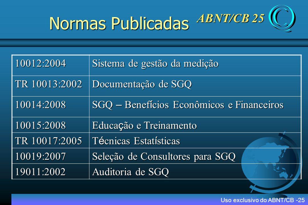 Normas Publicadas ABNT/CB 25 10012:2004 Sistema de gestão da medição