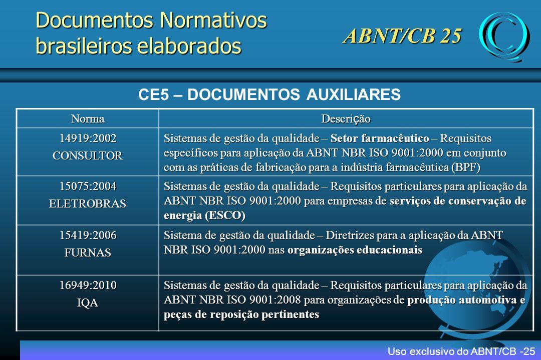 Documentos Normativos brasileiros elaborados