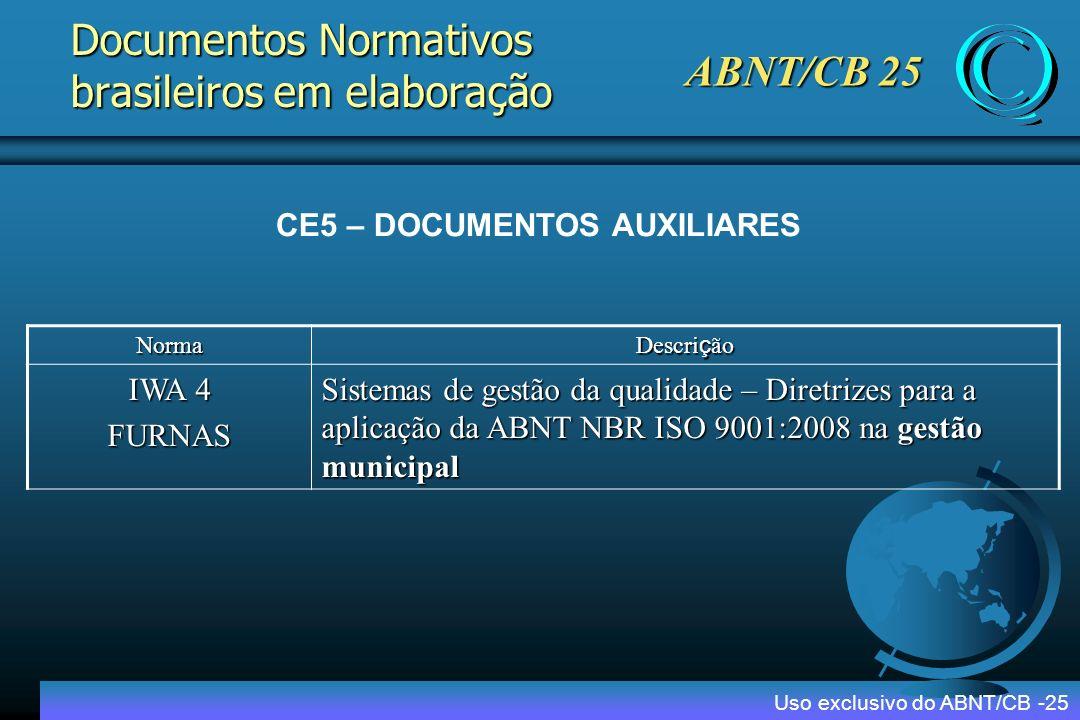 Documentos Normativos brasileiros em elaboração