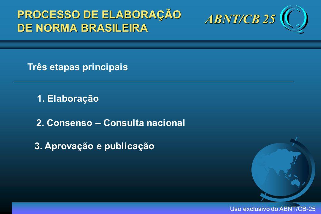 PROCESSO DE ELABORAÇÃO DE NORMA BRASILEIRA