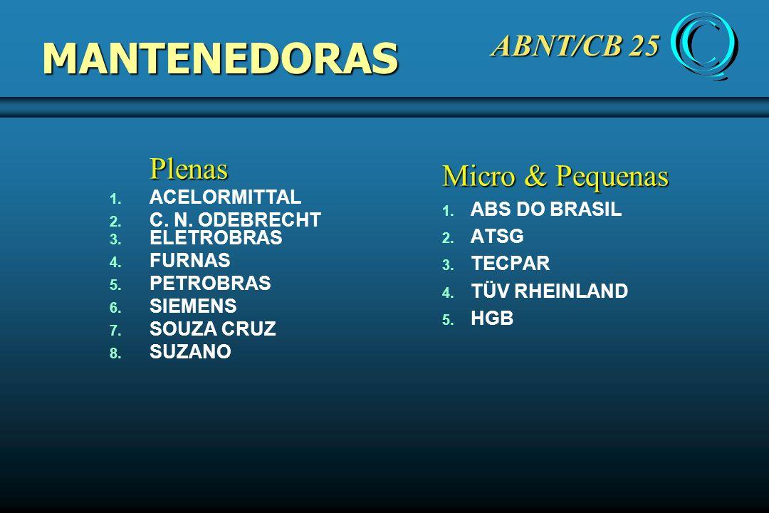 MANTENEDORAS ABNT/CB 25 Micro & Pequenas Plenas ACELORMITTAL