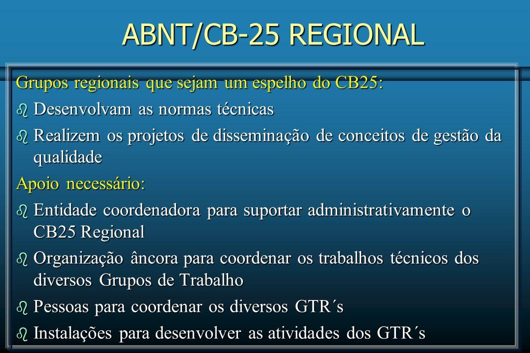 ABNT/CB-25 REGIONAL Grupos regionais que sejam um espelho do CB25: