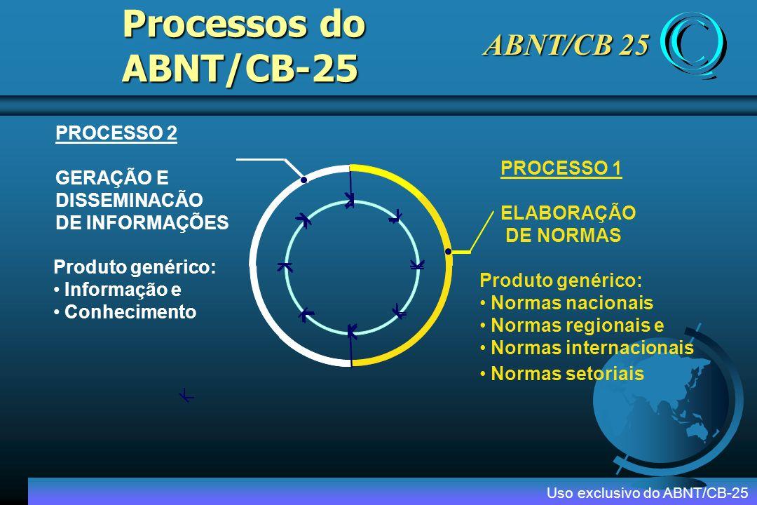 Processos do ABNT/CB-25 ABNT/CB 25 PROCESSO 2 GERAÇÃO E DISSEMINACÃO