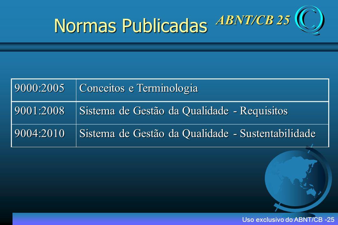 Normas Publicadas ABNT/CB 25 9000:2005 Conceitos e Terminologia