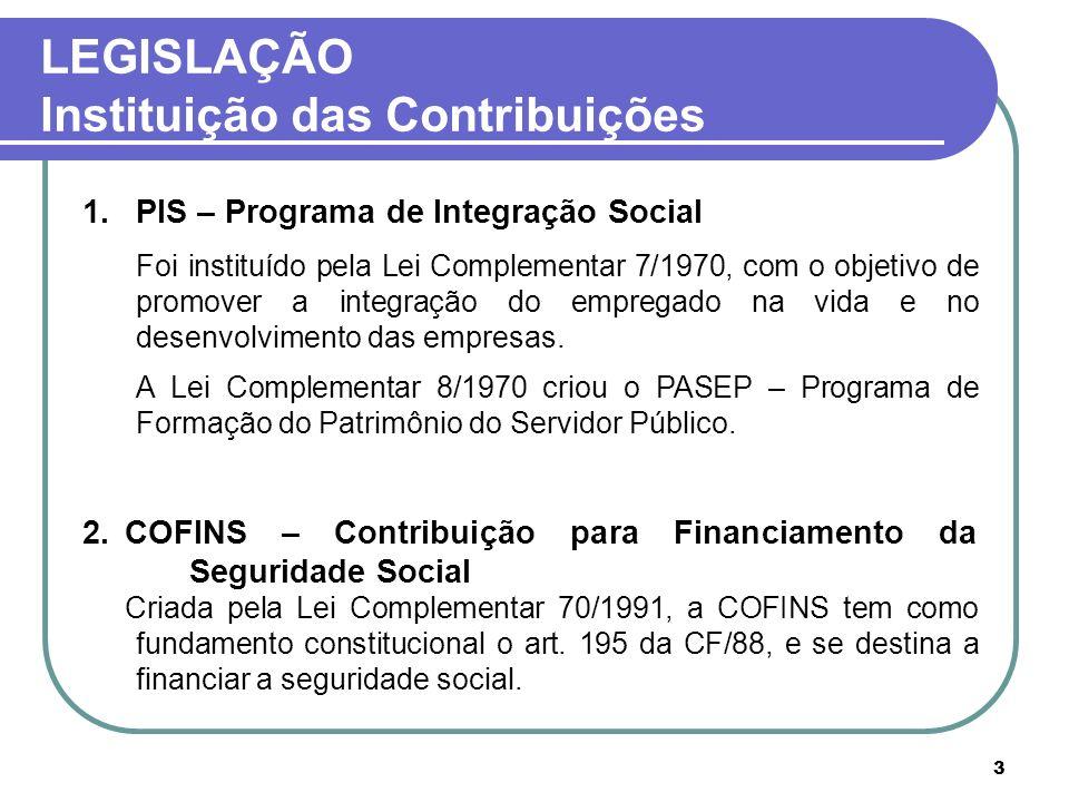 Instituição das Contribuições