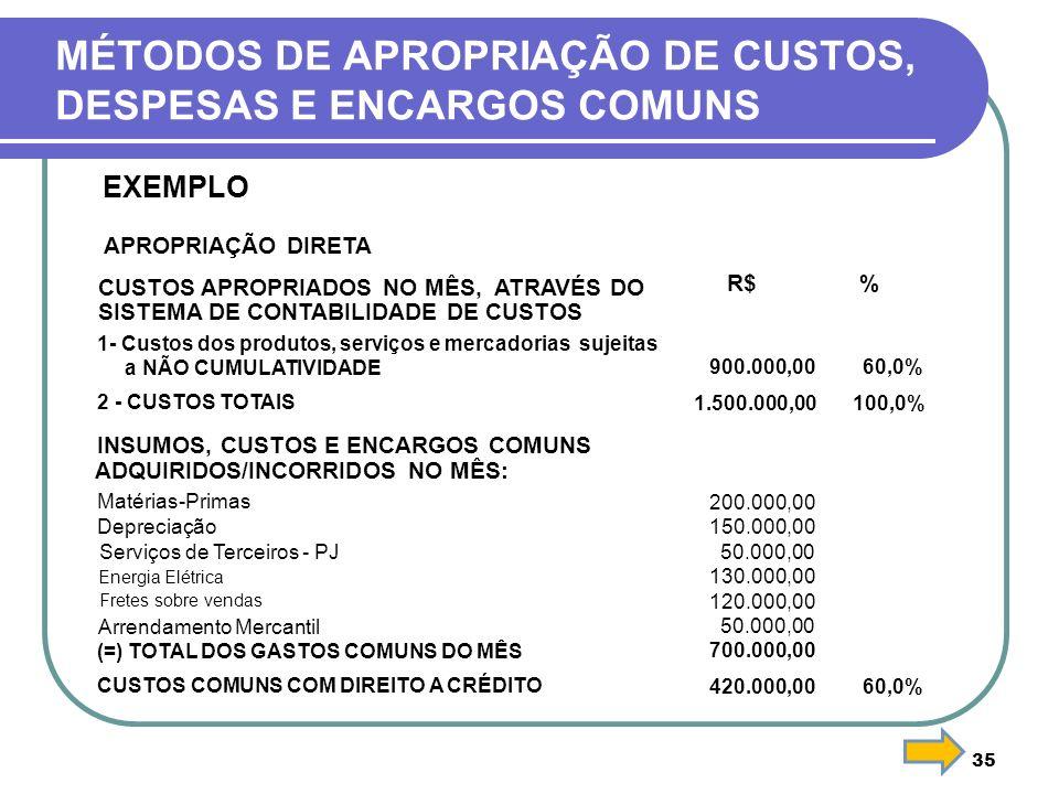 MÉTODOS DE APROPRIAÇÃO DE CUSTOS, DESPESAS E ENCARGOS COMUNS