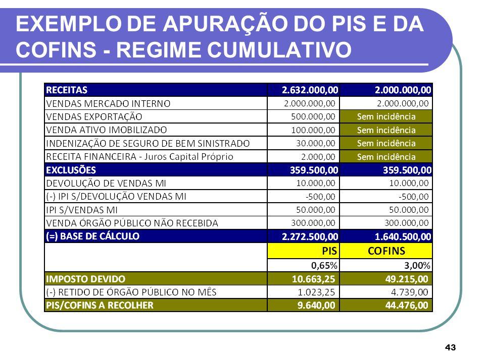 EXEMPLO DE APURAÇÃO DO PIS E DA COFINS - REGIME CUMULATIVO