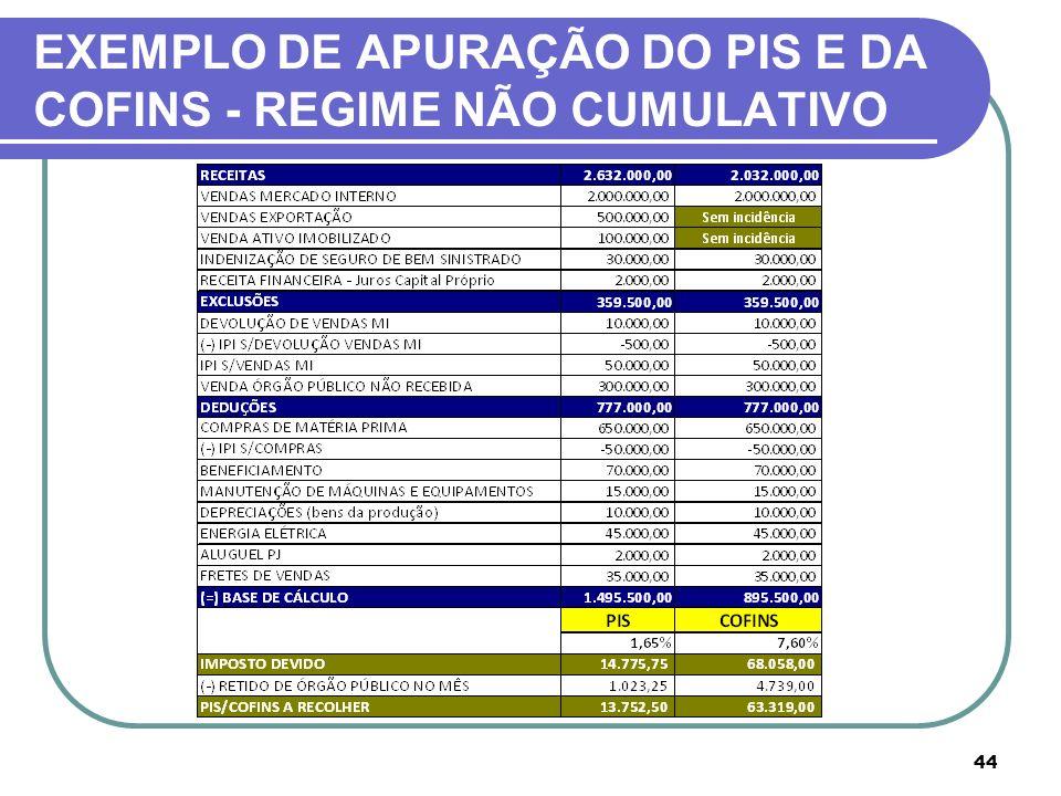EXEMPLO DE APURAÇÃO DO PIS E DA COFINS - REGIME NÃO CUMULATIVO