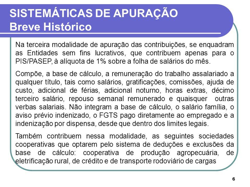 SISTEMÁTICAS DE APURAÇÃO Breve Histórico