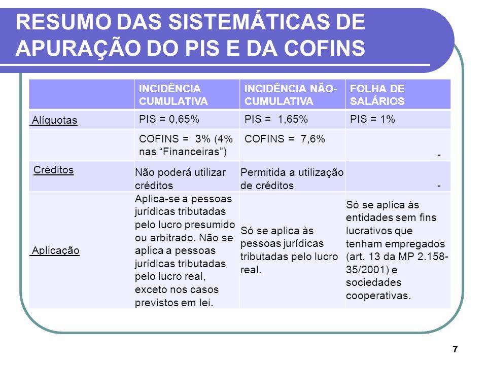 RESUMO DAS SISTEMÁTICAS DE APURAÇÃO DO PIS E DA COFINS