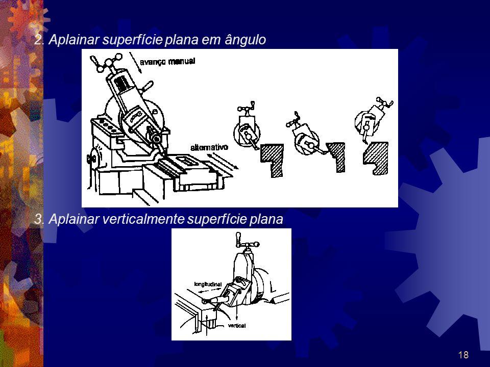 2. Aplainar superfície plana em ângulo