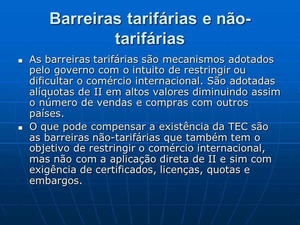 Barreiras tarifárias e não-tarifárias