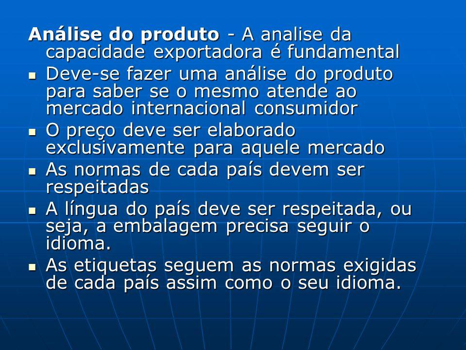 Análise do produto - A analise da capacidade exportadora é fundamental