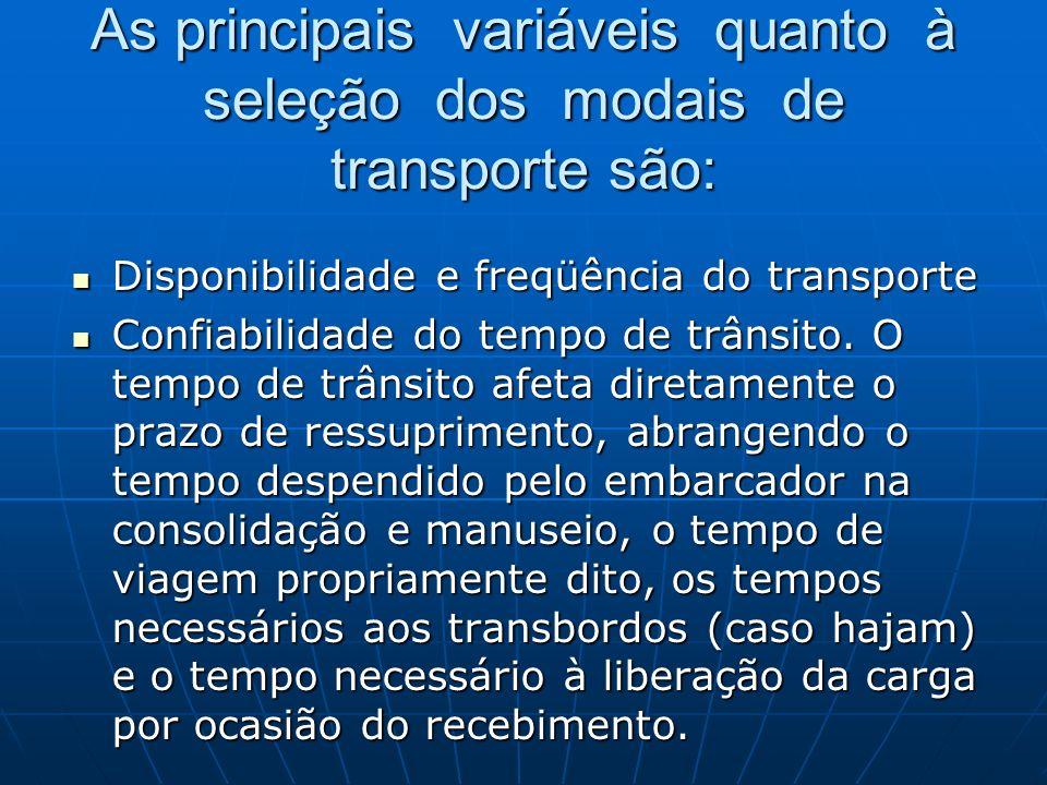 As principais variáveis quanto à seleção dos modais de transporte são:
