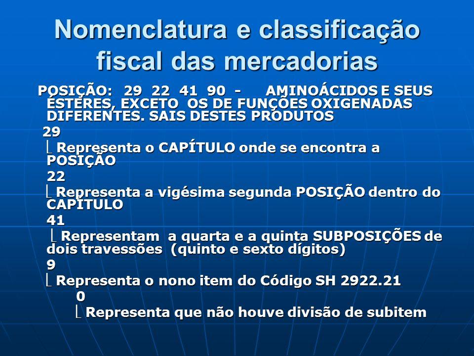 Nomenclatura e classificação fiscal das mercadorias