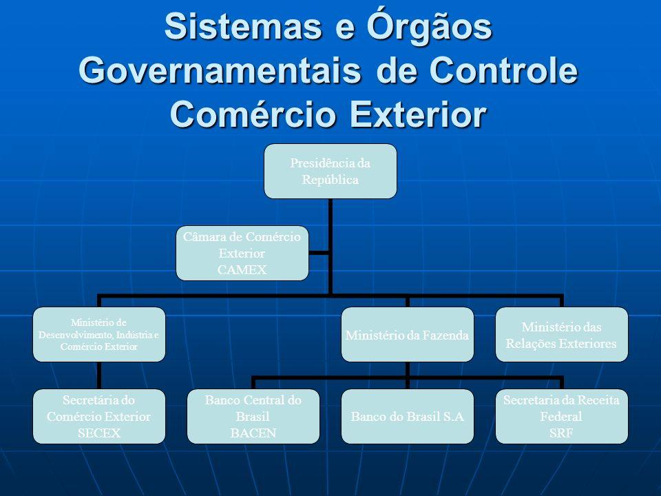 Sistemas e Órgãos Governamentais de Controle Comércio Exterior
