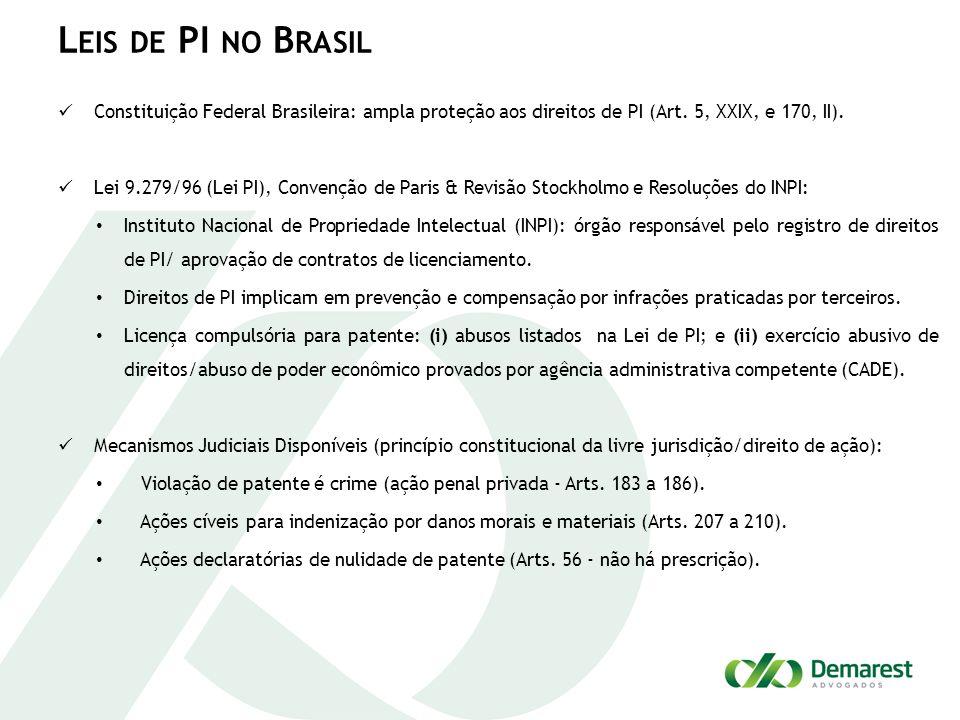 Leis de PI no Brasil Constituição Federal Brasileira: ampla proteção aos direitos de PI (Art. 5, XXIX, e 170, II).