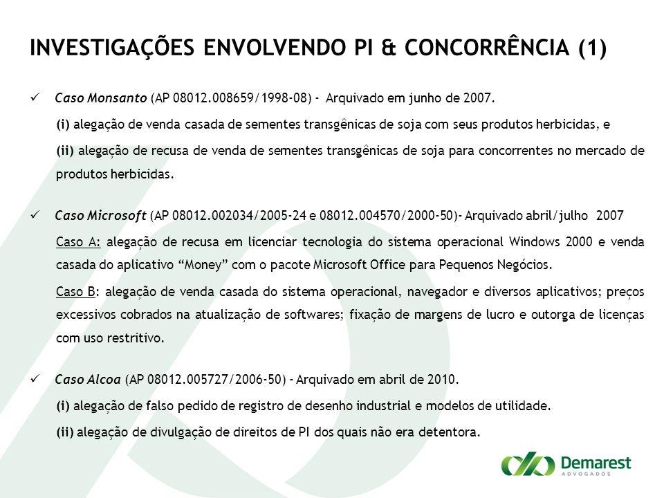 INVESTIGAÇÕES ENVOLVENDO PI & CONCORRÊNCIA (1)