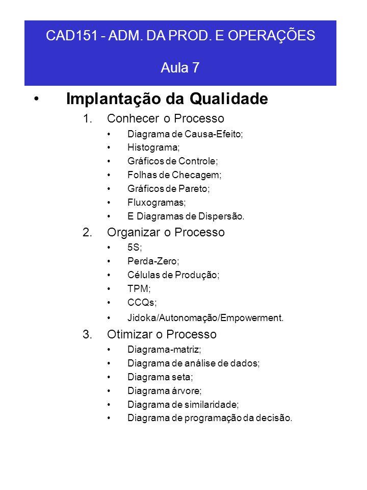 CAD151 - ADM. DA PROD. E OPERAÇÕES Aula 7