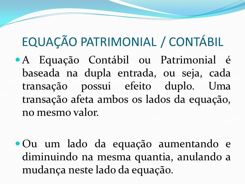 EQUAÇÃO PATRIMONIAL / CONTÁBIL