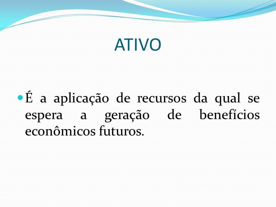 ATIVO É a aplicação de recursos da qual se espera a geração de benefícios econômicos futuros.