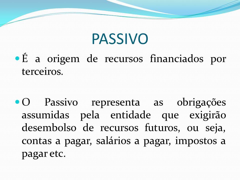 PASSIVO É a origem de recursos financiados por terceiros.