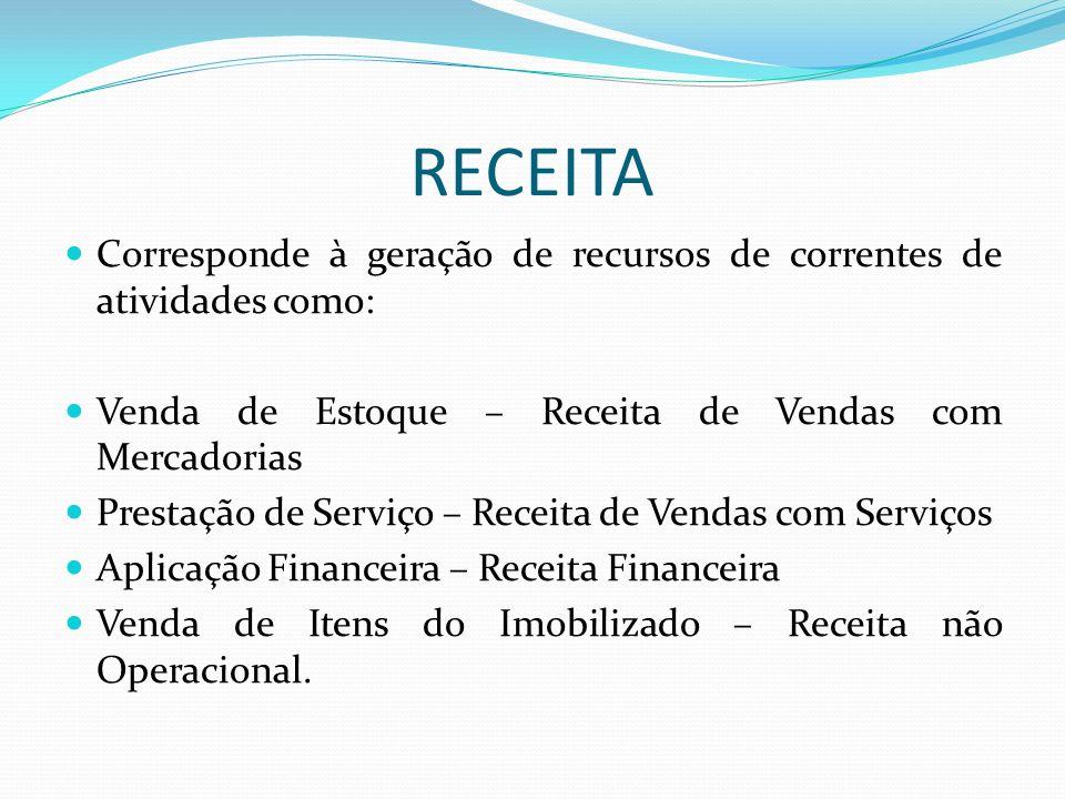 RECEITA Corresponde à geração de recursos de correntes de atividades como: Venda de Estoque – Receita de Vendas com Mercadorias.
