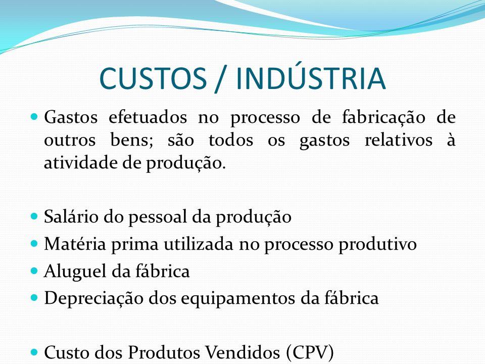 CUSTOS / INDÚSTRIA Gastos efetuados no processo de fabricação de outros bens; são todos os gastos relativos à atividade de produção.