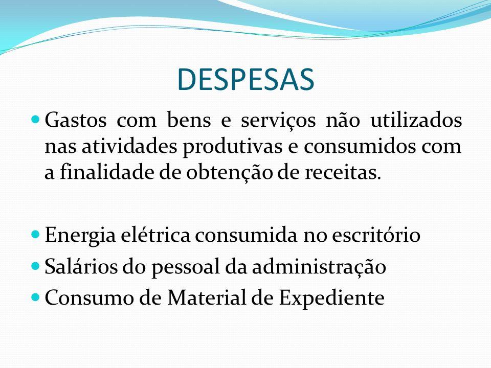 DESPESAS Gastos com bens e serviços não utilizados nas atividades produtivas e consumidos com a finalidade de obtenção de receitas.