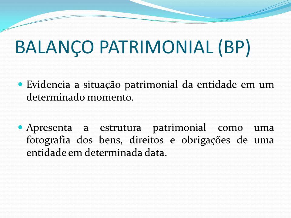 BALANÇO PATRIMONIAL (BP)