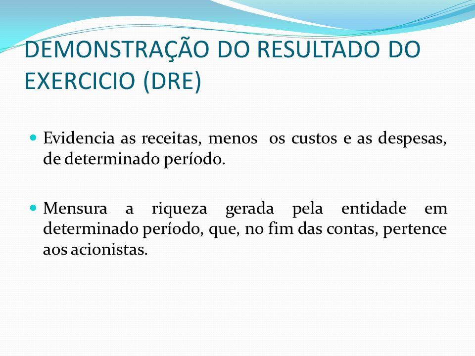 DEMONSTRAÇÃO DO RESULTADO DO EXERCICIO (DRE)
