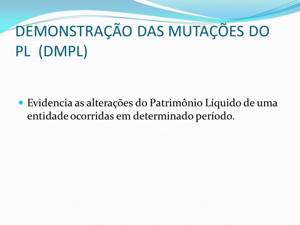 DEMONSTRAÇÃO DAS MUTAÇÕES DO PL (DMPL)