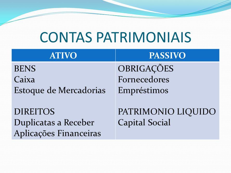 CONTAS PATRIMONIAIS ATIVO PASSIVO BENS Caixa Estoque de Mercadorias