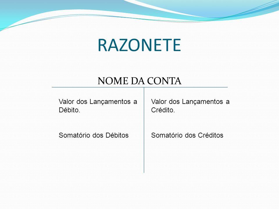 RAZONETE NOME DA CONTA Valor dos Lançamentos a Débito.