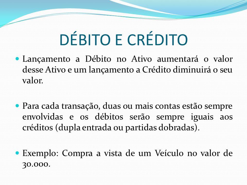 DÉBITO E CRÉDITO Lançamento a Débito no Ativo aumentará o valor desse Ativo e um lançamento a Crédito diminuirá o seu valor.