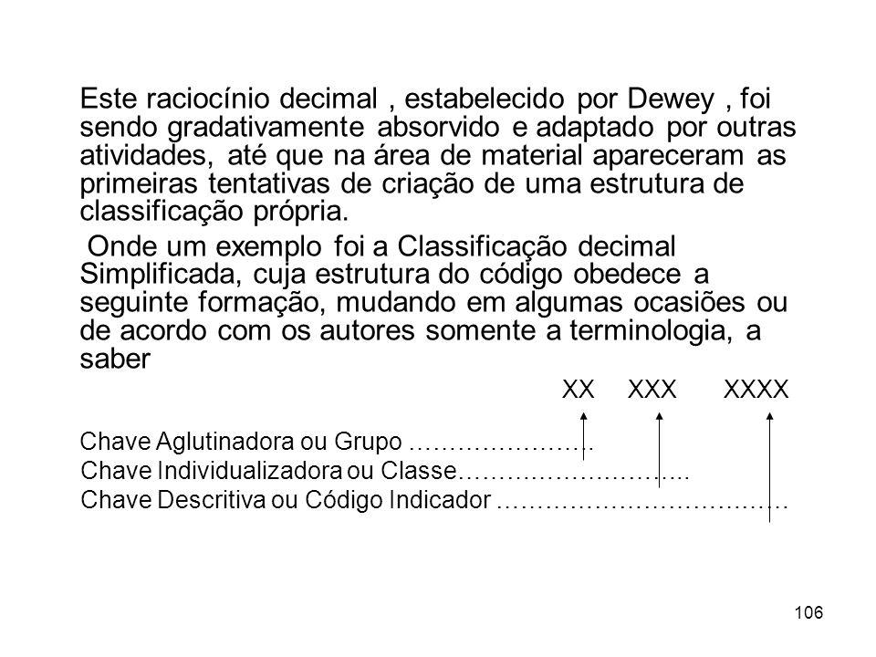 Este raciocínio decimal , estabelecido por Dewey , foi sendo gradativamente absorvido e adaptado por outras atividades, até que na área de material apareceram as primeiras tentativas de criação de uma estrutura de classificação própria.