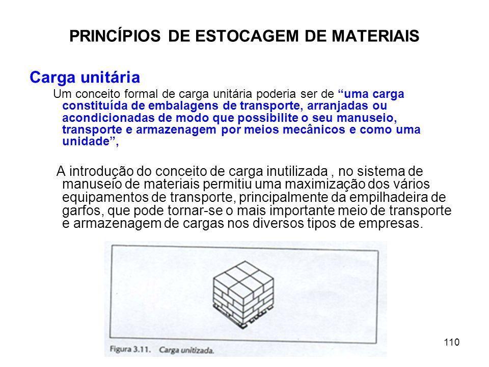 PRINCÍPIOS DE ESTOCAGEM DE MATERIAIS