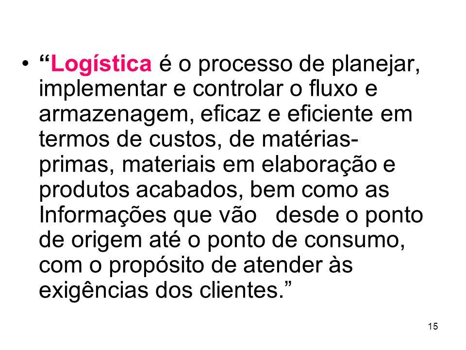 Logística é o processo de planejar, implementar e controlar o fluxo e armazenagem, eficaz e eficiente em termos de custos, de matérias-primas, materiais em elaboração e produtos acabados, bem como as Informações que vão desde o ponto de origem até o ponto de consumo, com o propósito de atender às exigências dos clientes.