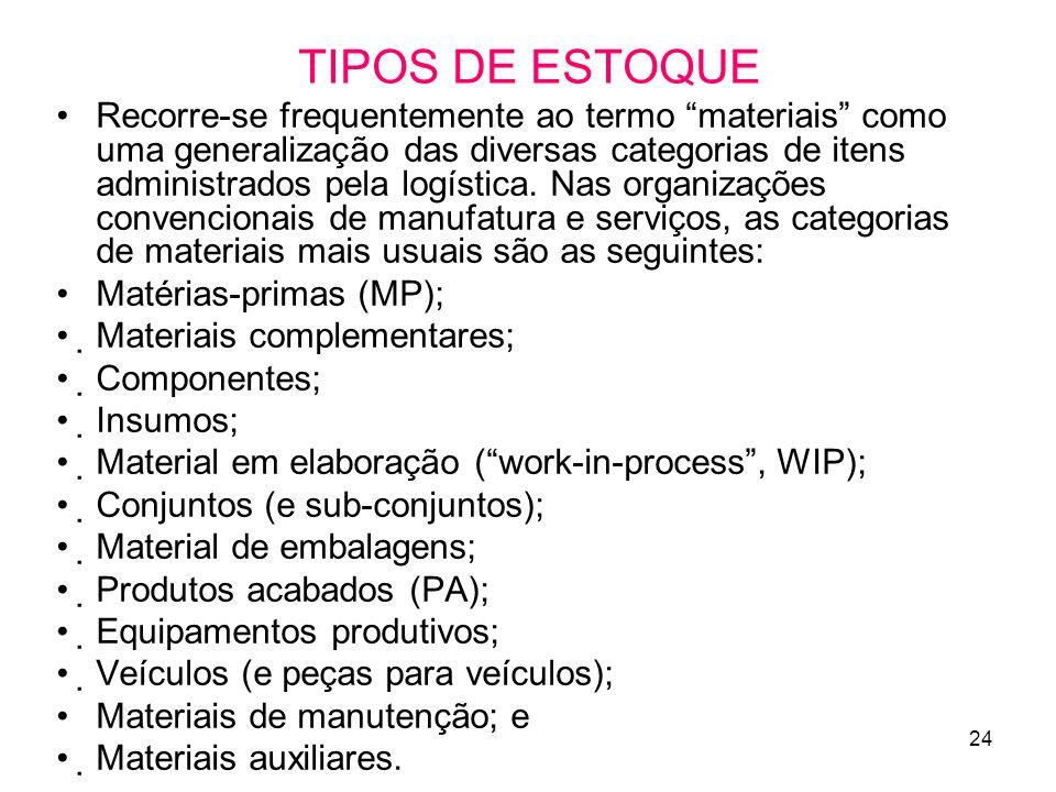 TIPOS DE ESTOQUE