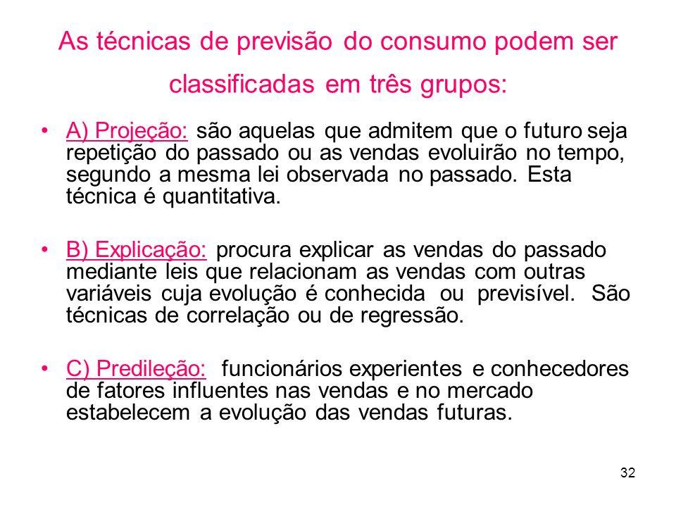 As técnicas de previsão do consumo podem ser classificadas em três grupos: