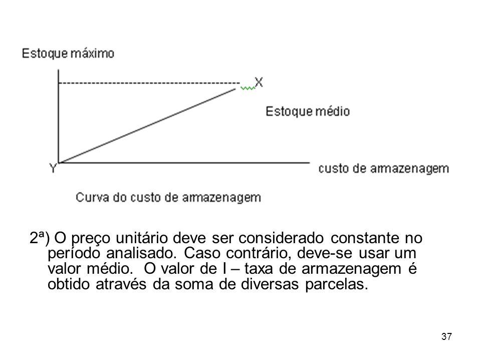 2ª) O preço unitário deve ser considerado constante no período analisado.