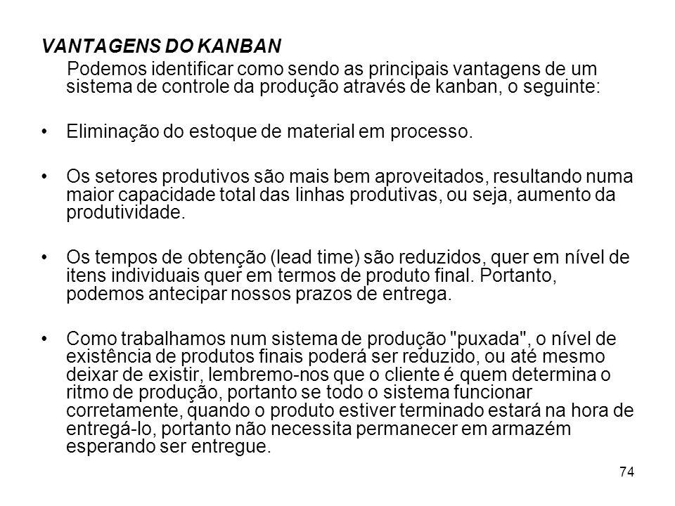 VANTAGENS DO KANBAN Podemos identificar como sendo as principais vantagens de um sistema de controle da produção através de kanban, o seguinte: