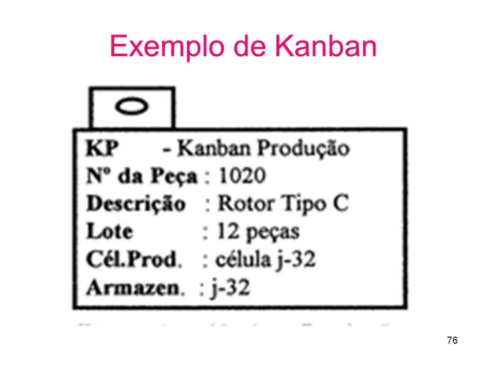 Exemplo de Kanban