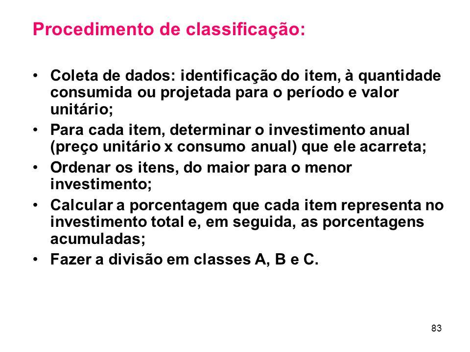 Procedimento de classificação: