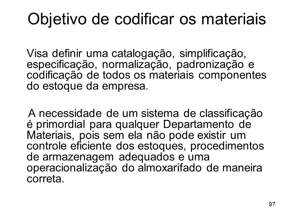 Objetivo de codificar os materiais