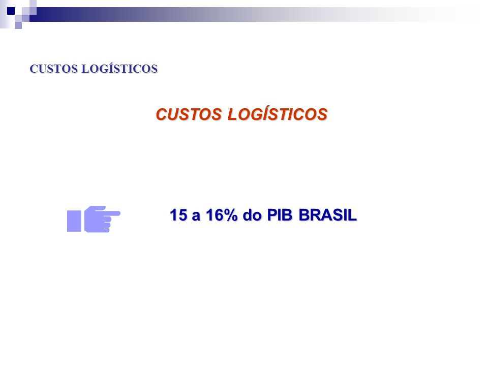 CUSTOS LOGÍSTICOS 15 a 16% do PIB BRASIL