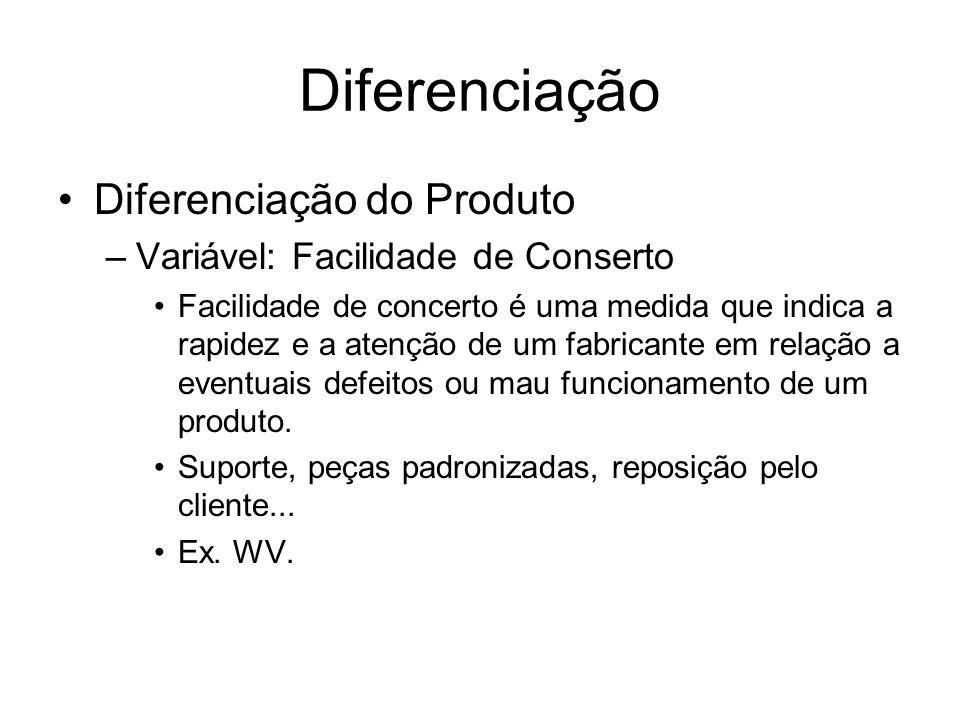 Diferenciação Diferenciação do Produto